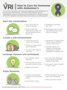 How to Care for Someone with Alzheimer's