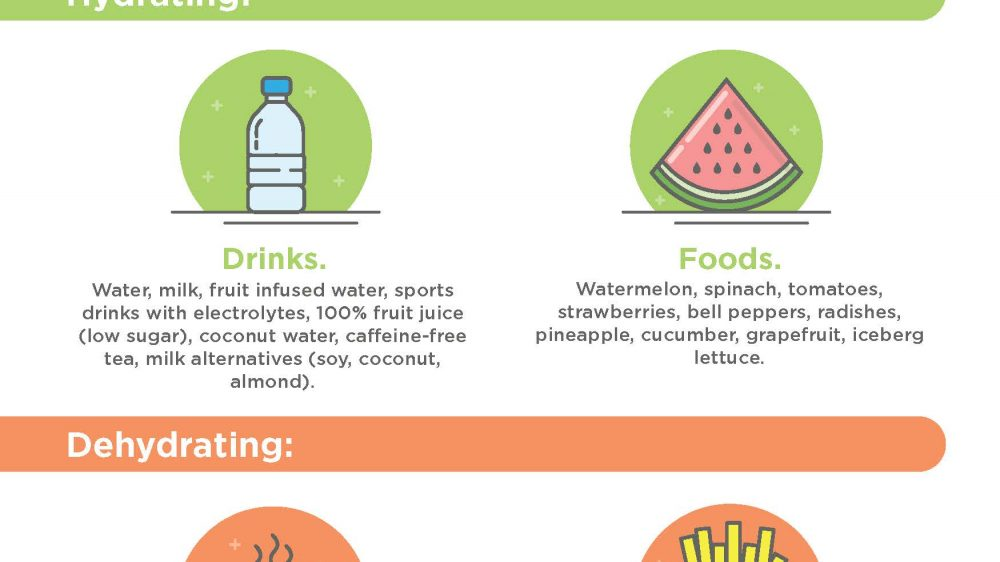 Tips to Stay Hydrated During the Summer