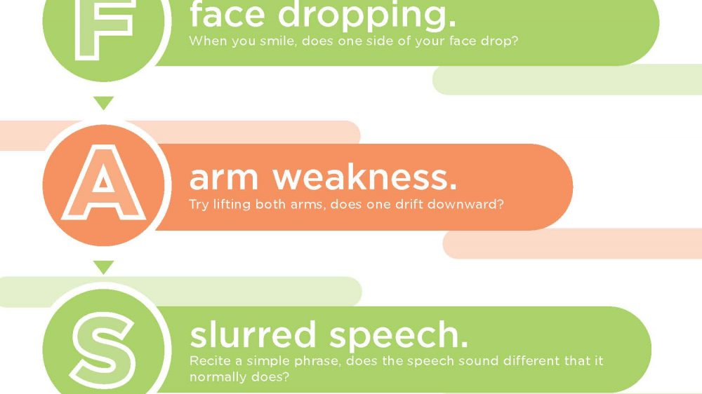 STROKES: Know the Warning Signs